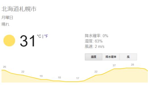 【暑さ対策】夏の猛暑を和らげるグッズや食べ物!!